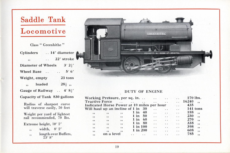 Peckett Sons Ltd Tank Engines 1938 Traverse Engine Diagram